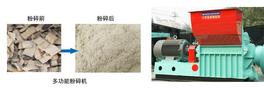 粉碎机生产过程