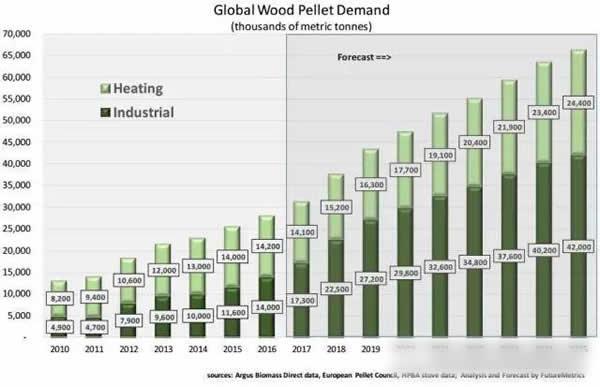 微型颗粒燃料热电联产:未来智能电网分布式发电解决方案