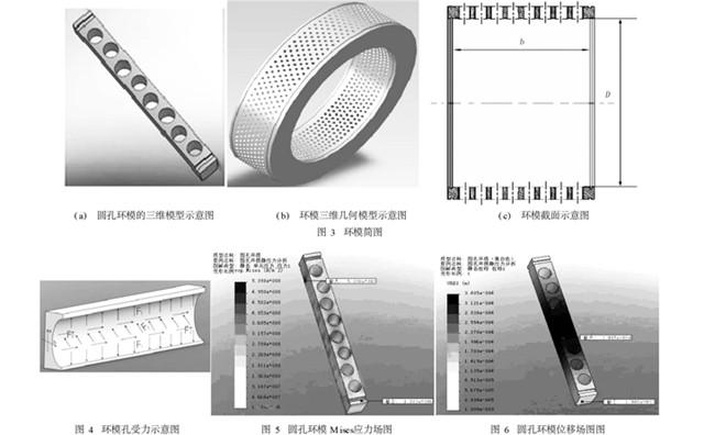模拟生物质原料对环模孔内壁的摩擦力.jpg