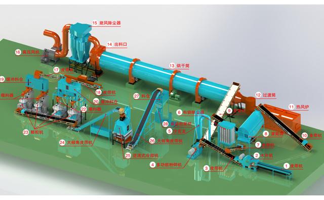 生物质颗粒机械成套生产设备