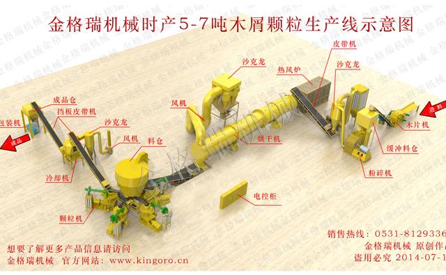 生物质颗粒机械生产线