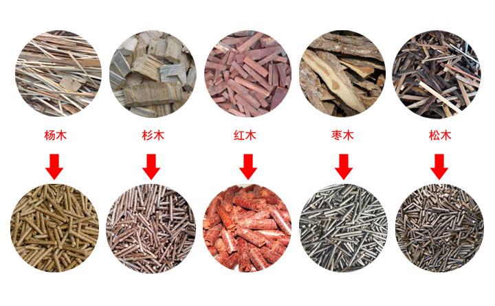 木屑颗粒机原料及颗粒燃料图